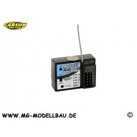 Empfänger 4K Reflex Pro II